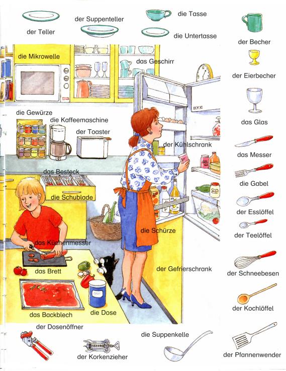 Musterbriefe Daf : In der küche deutsch lernen