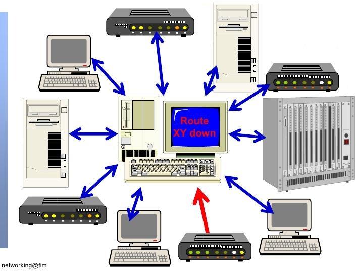 Administraci n de redes lan for Red de una oficina