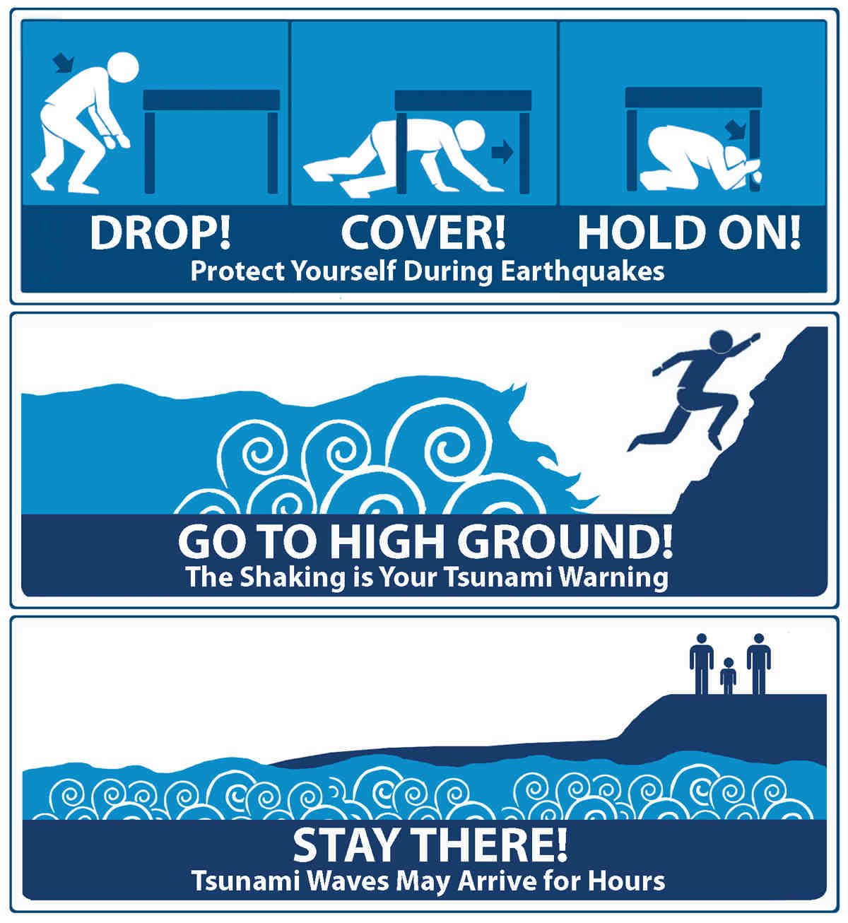 Earthquake safety tips for home before during and after for Where to go in an earthquake