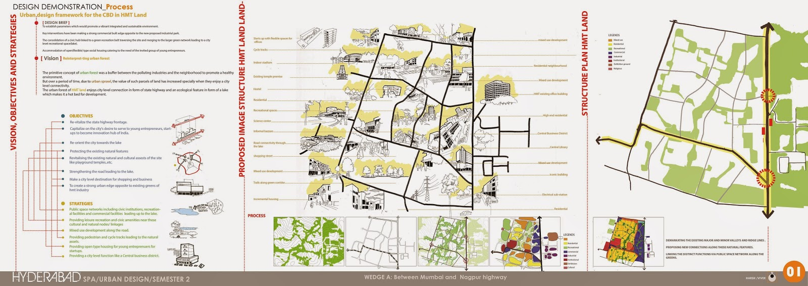 Architecture ventures: SCHOOL OF PLANNING AND ARCHITECTURE