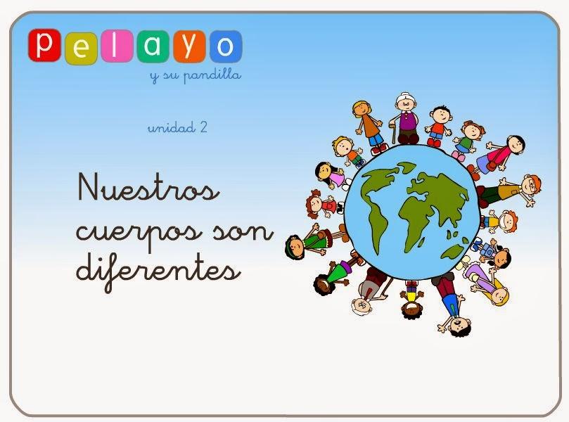 http://nea.educastur.princast.es/repositorio/RECURSO_ZIP/1_ibcmass_u02_indentidad/