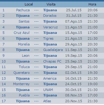 Calendario Xolos Tijuana Apertura 2015 Futbol Mexicano
