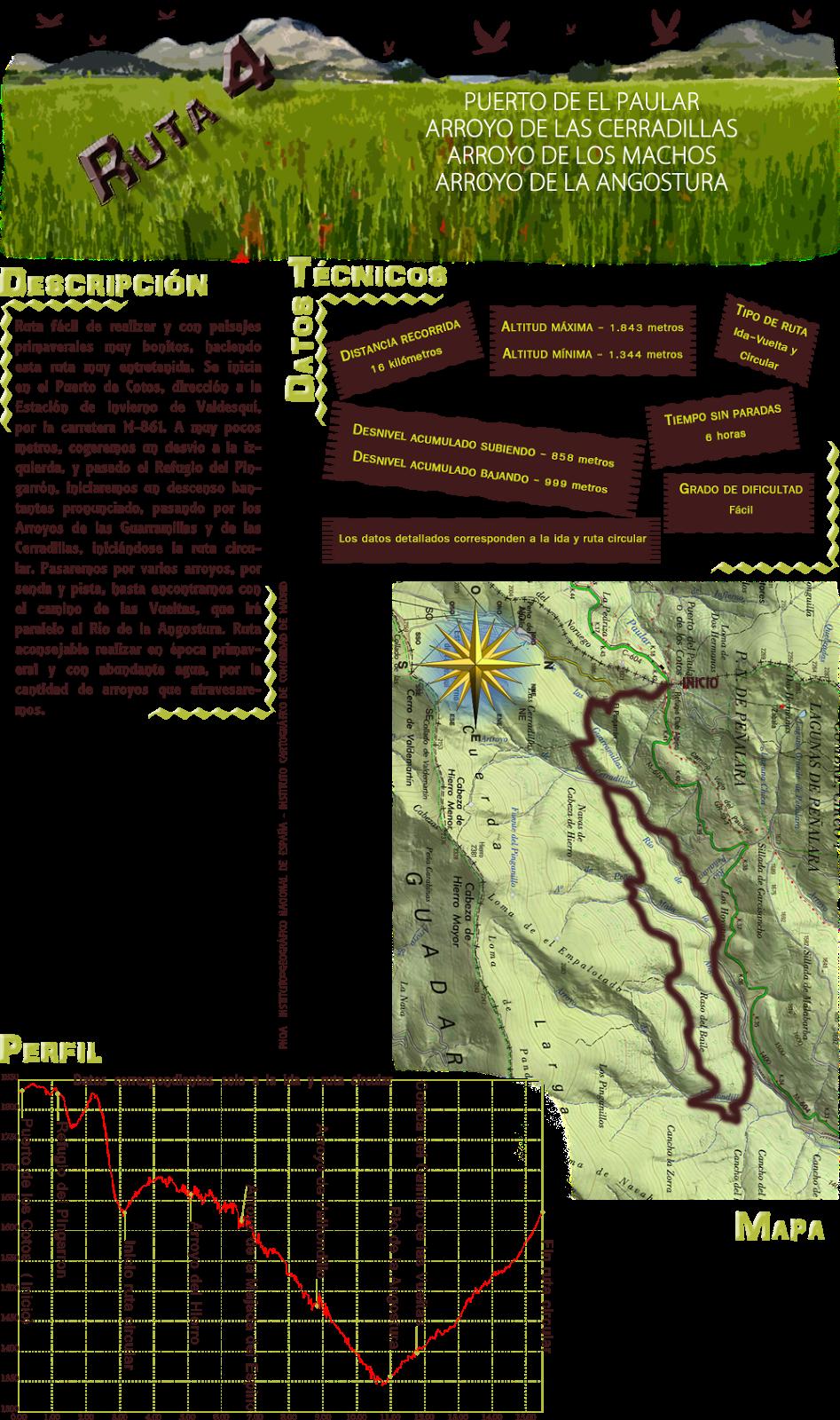 Ruta 4: Descripcion y datos tecnicos