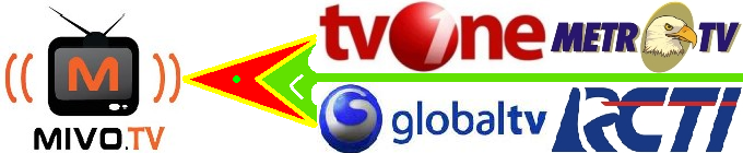 Siaran Tv Online Live Streaming