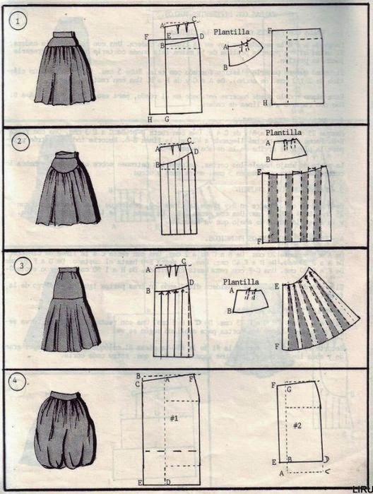 Научиться кроить юбку