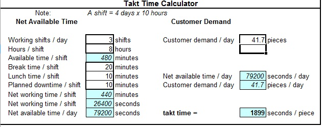 excel takt time calculator