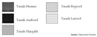 simbol peta 1