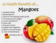 kandungan buah mangga, buah mangga, sejarah mangga, khasiat buah mangga, kasiat buah mangga, kandungan gizi buah mangga;