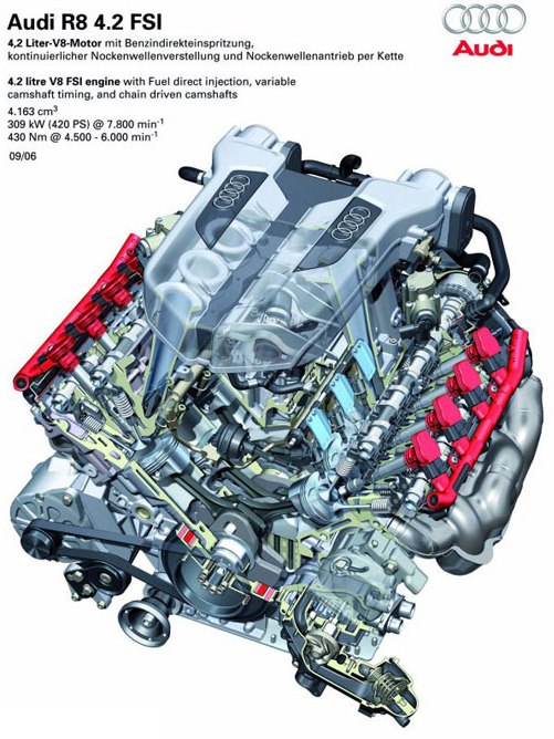 V8 Engine Block Diagram On V8 Wiring Diagram Schematics