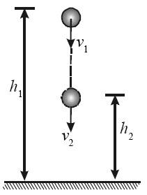 Benda jatuh bebas kecepatan percepatan gravitasi bumi