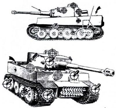 target menembak tank dengan senapan anti tank