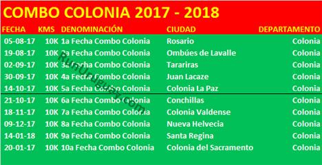 COMBO COLONIA 2017 - 2018