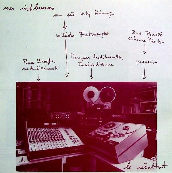 Jean Schwarz - Suite Symphonique • Anticycle