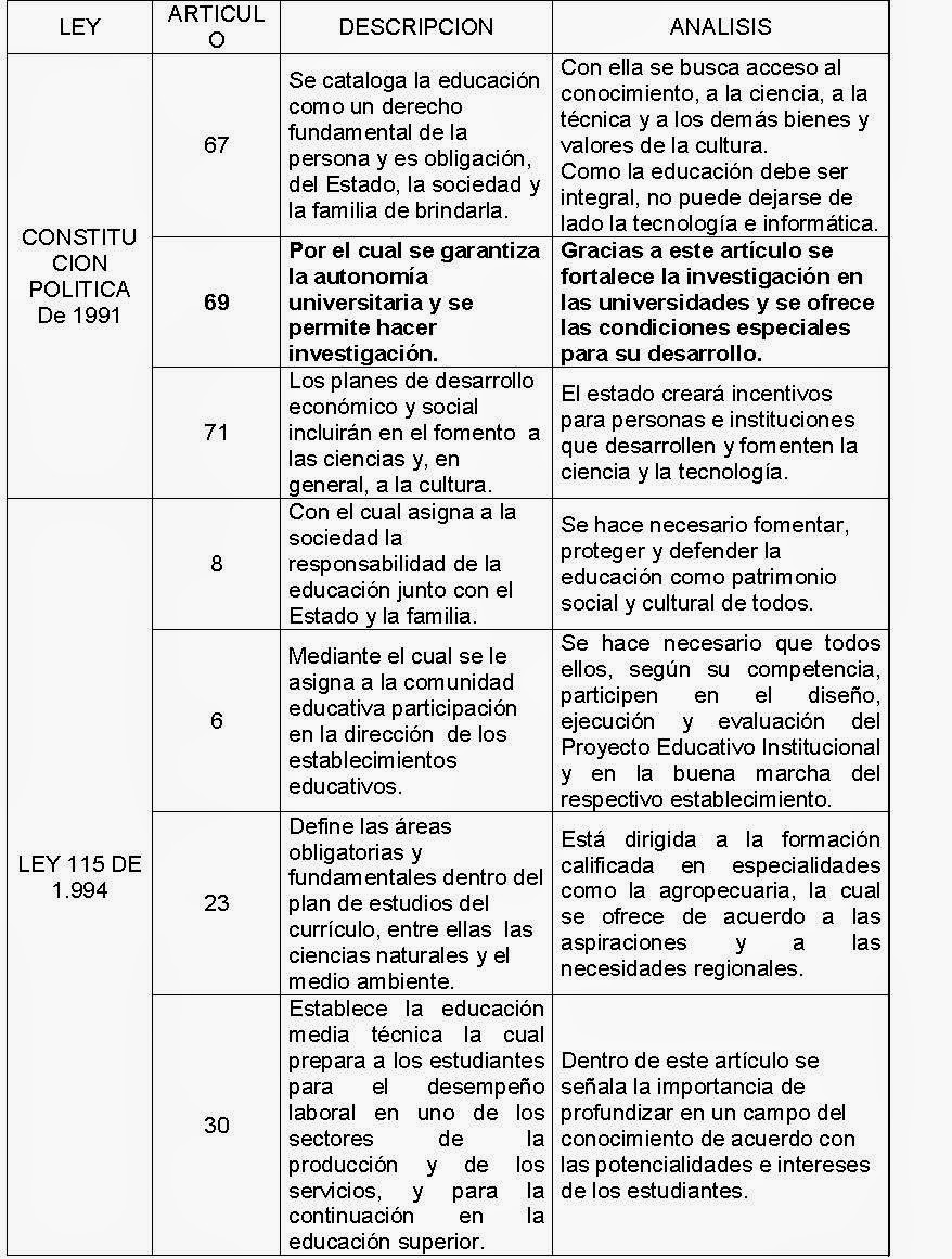 MANTENIMIENTO DE COMPUTADORAS, PROYECTO DE AULA: 6. MARCO LEGAL