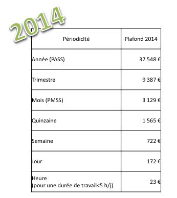 Objectif formation paie plafond de la s curit sociale 2014 - Plafond horaire de la securite sociale ...