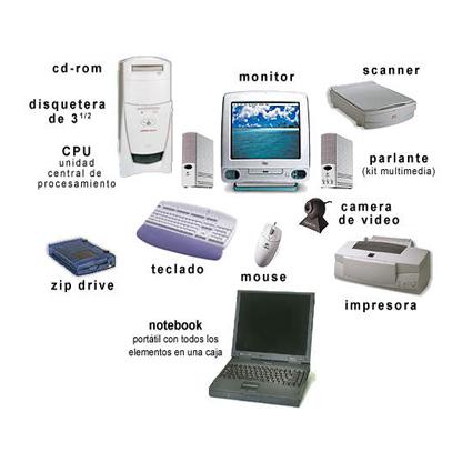 El hardware y sus componentes hadrware basico y for Cuales son las caracteristicas de la oficina