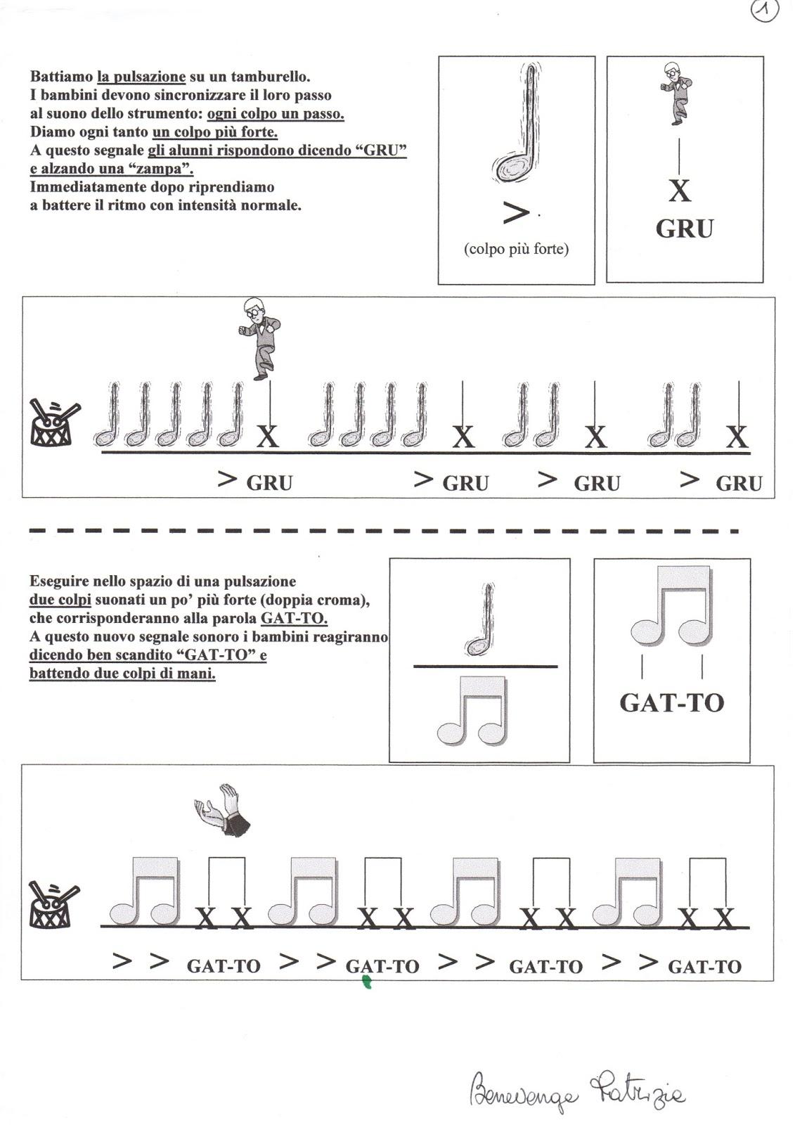 spesso Educazione Musicale Scuola Primaria Schede Operative VN88  ZF93