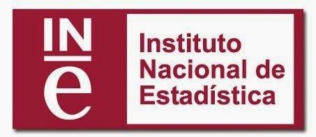 Según datos del INE la firma de hipotecas frena su caída.