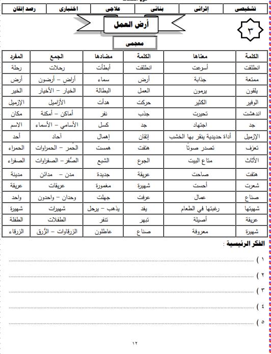 شيتات المجموعة المدرسية لمادة اللغة العربية للصف الثالث الابتدائى على هيئة صور للمشاهدة والتحميل The%2Bfirst%2Bunit%2B3%2Bprime_012
