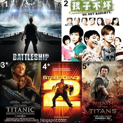 Malaysia Box Office Movies