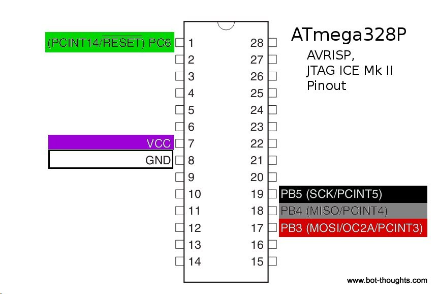 Bot Thoughts Atmel Avr Isp Pinout Avrisp Jtag Ice Mkii
