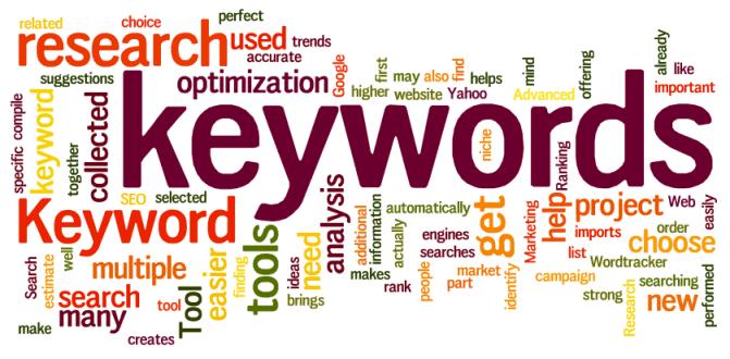 High Paying Keywords