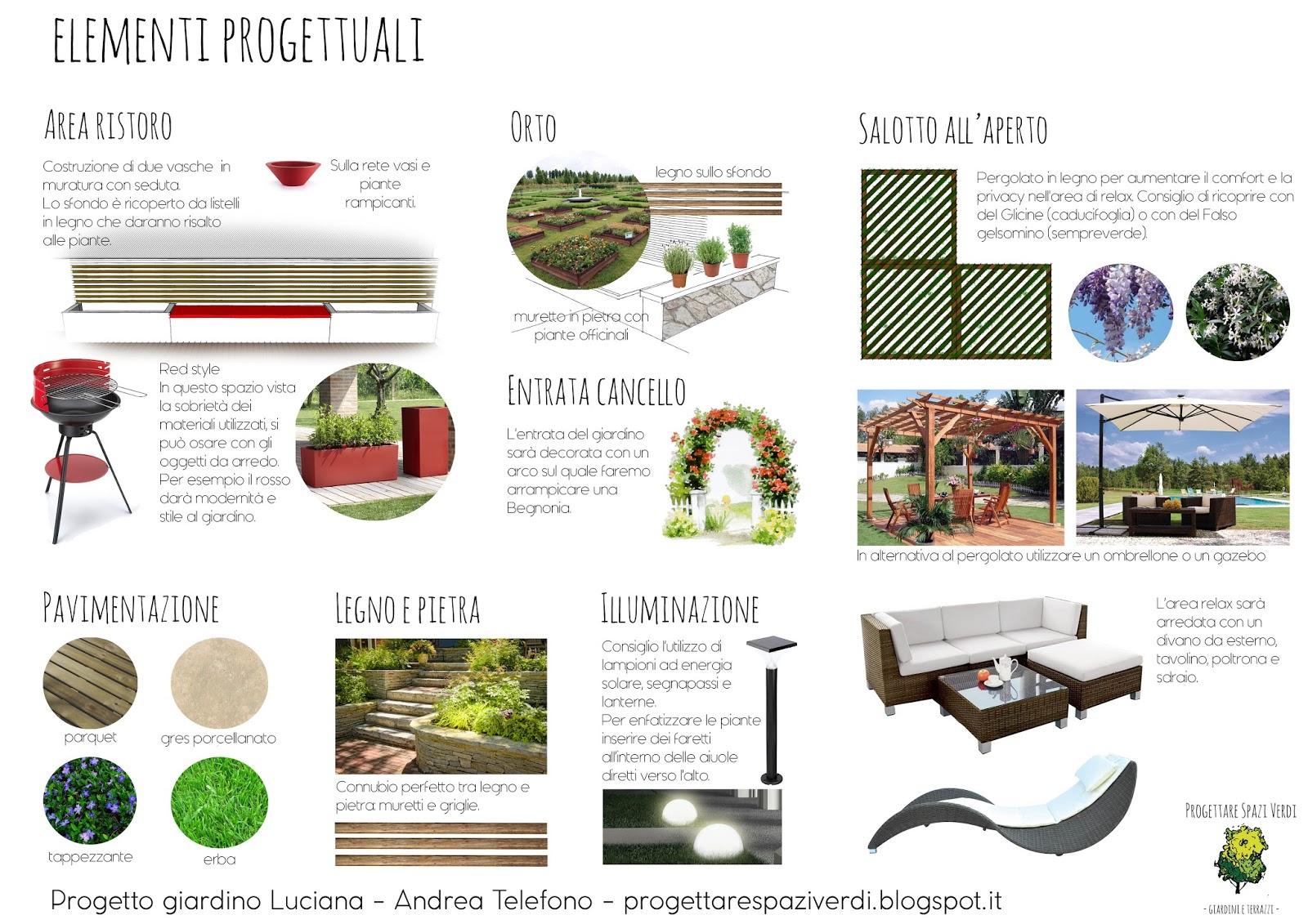 Progettare spazi verdi 2015 12 13 for Progetto di un giardino