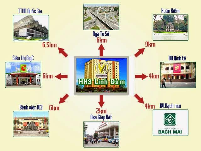 Thông tin về chung cư hh3 linh đàm