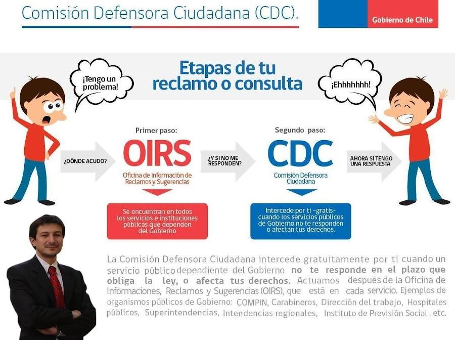 Alberto Precht, presidente de www.cdc.gob.cl