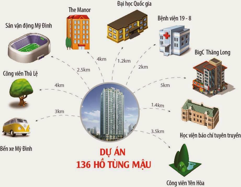 Tiện ích nhà tập thể 136 Hồ Tùng Mậu - Vinaconex 7- Housing Complex