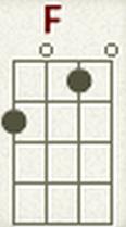 cara main kunci f ukulele