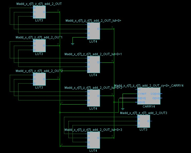 Jim Wu\'s FPGA Blog: Rearrange Blocks in PlanAhead Schematic Viewer