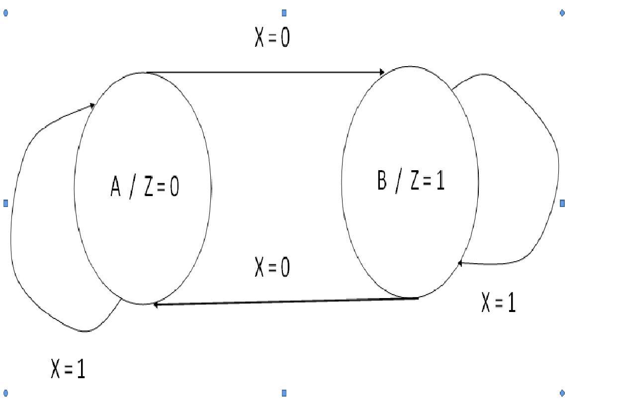 Circuito Logico : Circuito integrado logico sn hc
