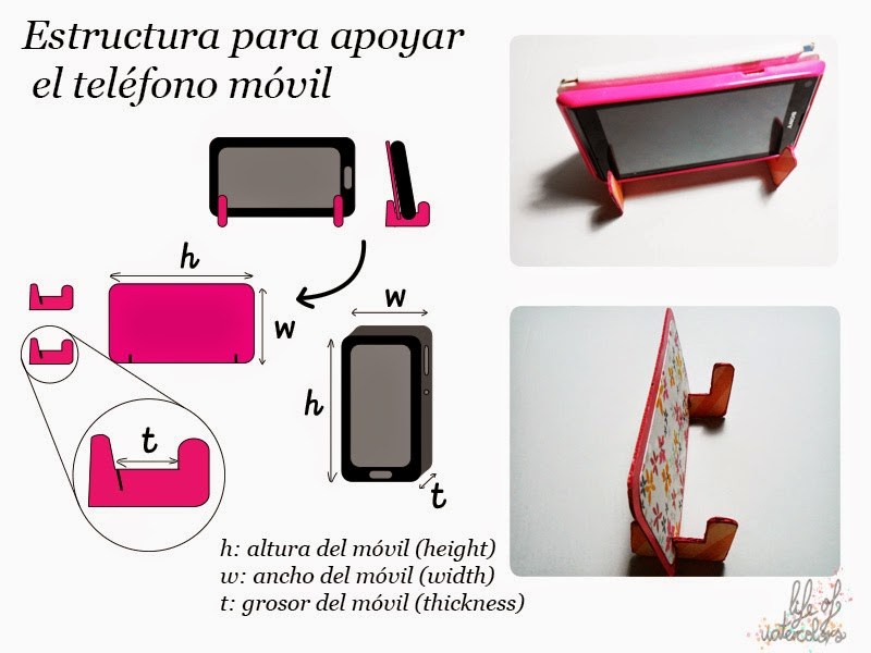 esquema reposa móvil cell holder