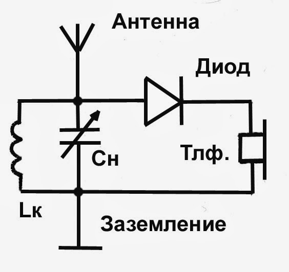 Модифицированная схема.