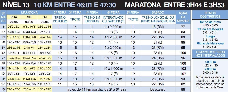 Planilha De Treino   Maratona