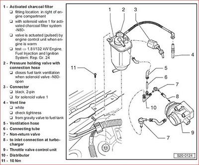hybrid evap system operation