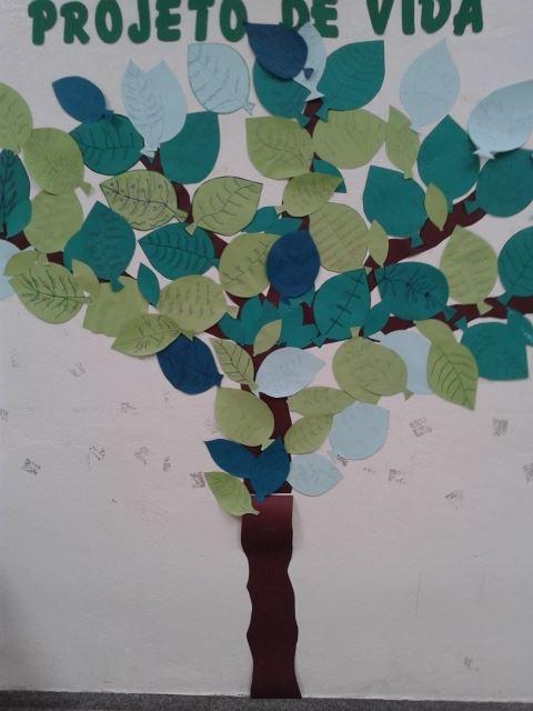 Árvore das profissões