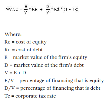 Nico budi darmawan tan simple outside complicated inside 2014 broadly speaking a companys assets are financed by either debt or equity wacc is the average of the costs of these sources of financing each of which is ccuart Images