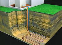 Esquema de captación de energía geotérmica solar.