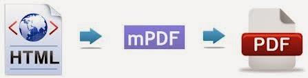 Transformar HTML em PDF com mPDF