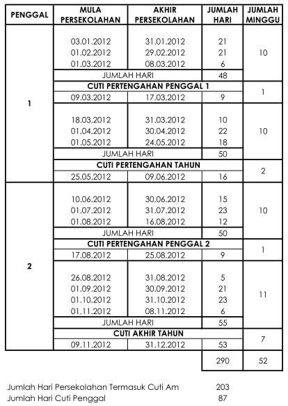 jadual persekolahan malaysia 2012 kumpulan b sekolah sekolah di negeri
