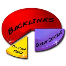 FREE BACKLINK FOR BLOGGER