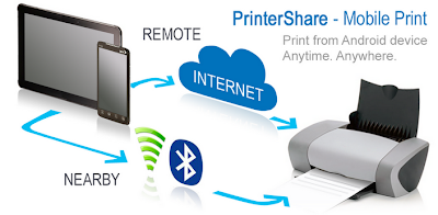 APK FILES™ PrinterShare™ Mobile Print Premium APK v8.1.0 ~ Free Download
