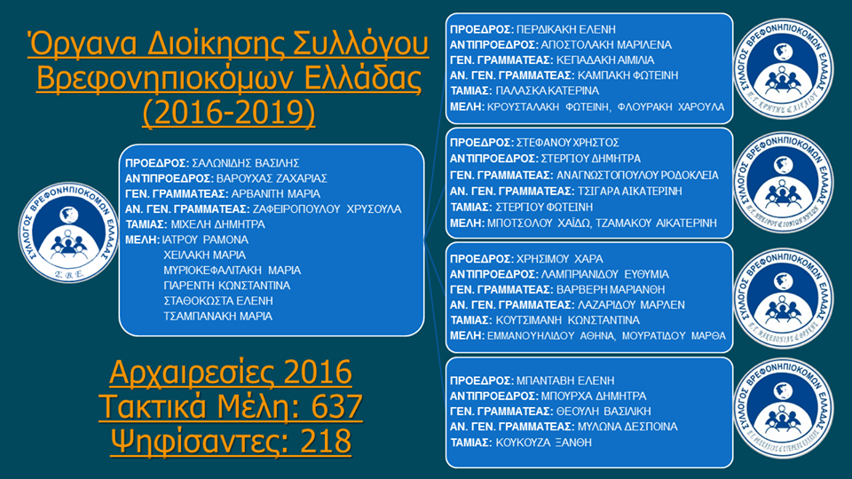 ΣΥΛΛΟΓΟΣ ΒΡΕΦΟΝΗΠΙΟΚΟΜΩΝ ΕΛΛΑΔΑΣ