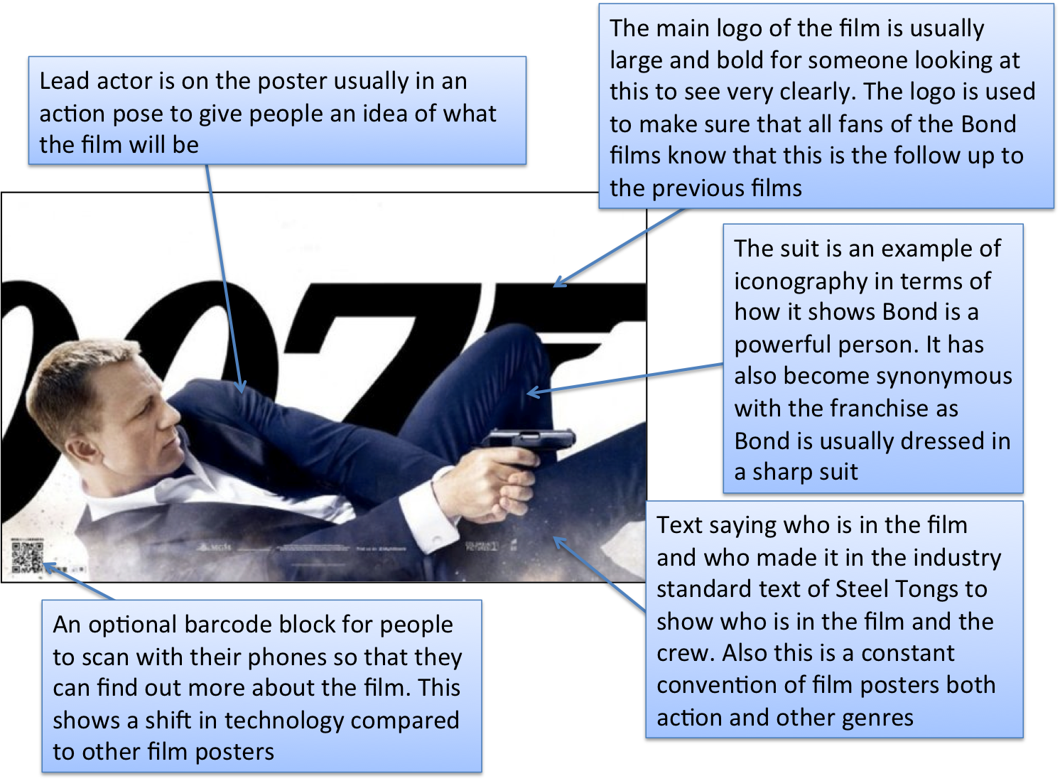 What is Skyfall Detailed analysis 71