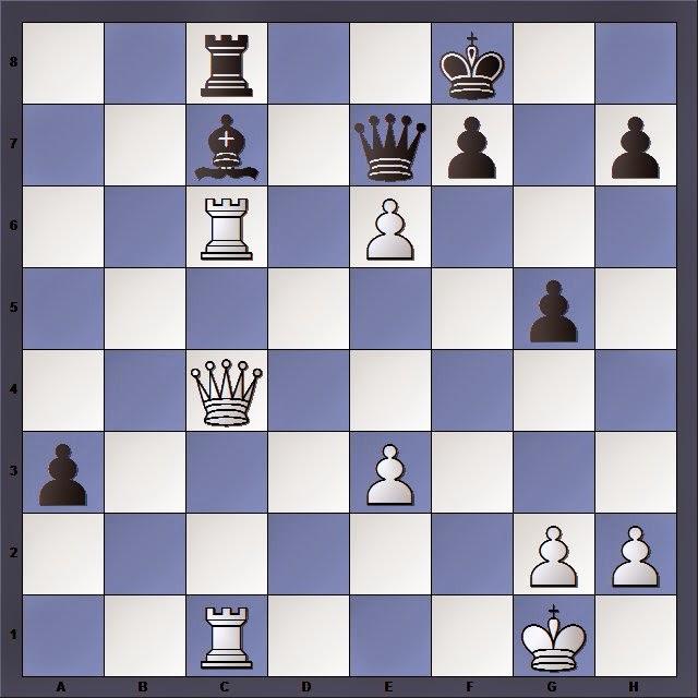 Échecs : Anand 1-0 Carlsen, la position finale de la partie 3