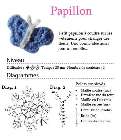 Clau\'s Crochet Creation: ¡¡¡PATRONES DE MARIPOSAS!!!