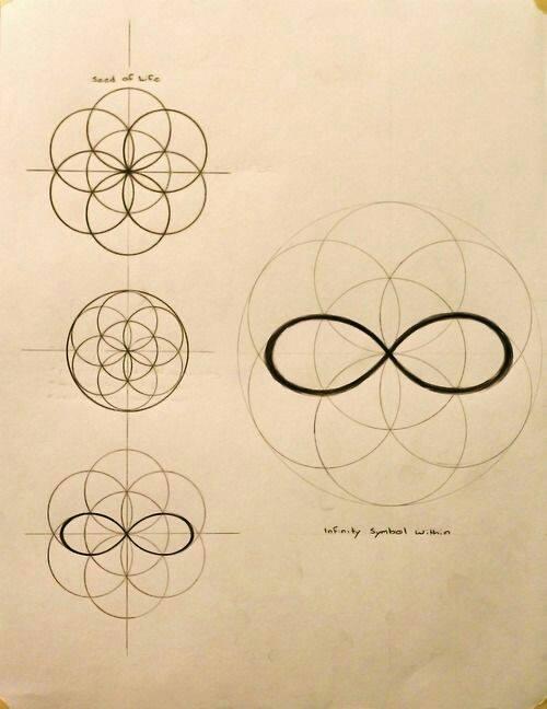 Leonardo Da Vinci The Flower Of Life Sun And Moon