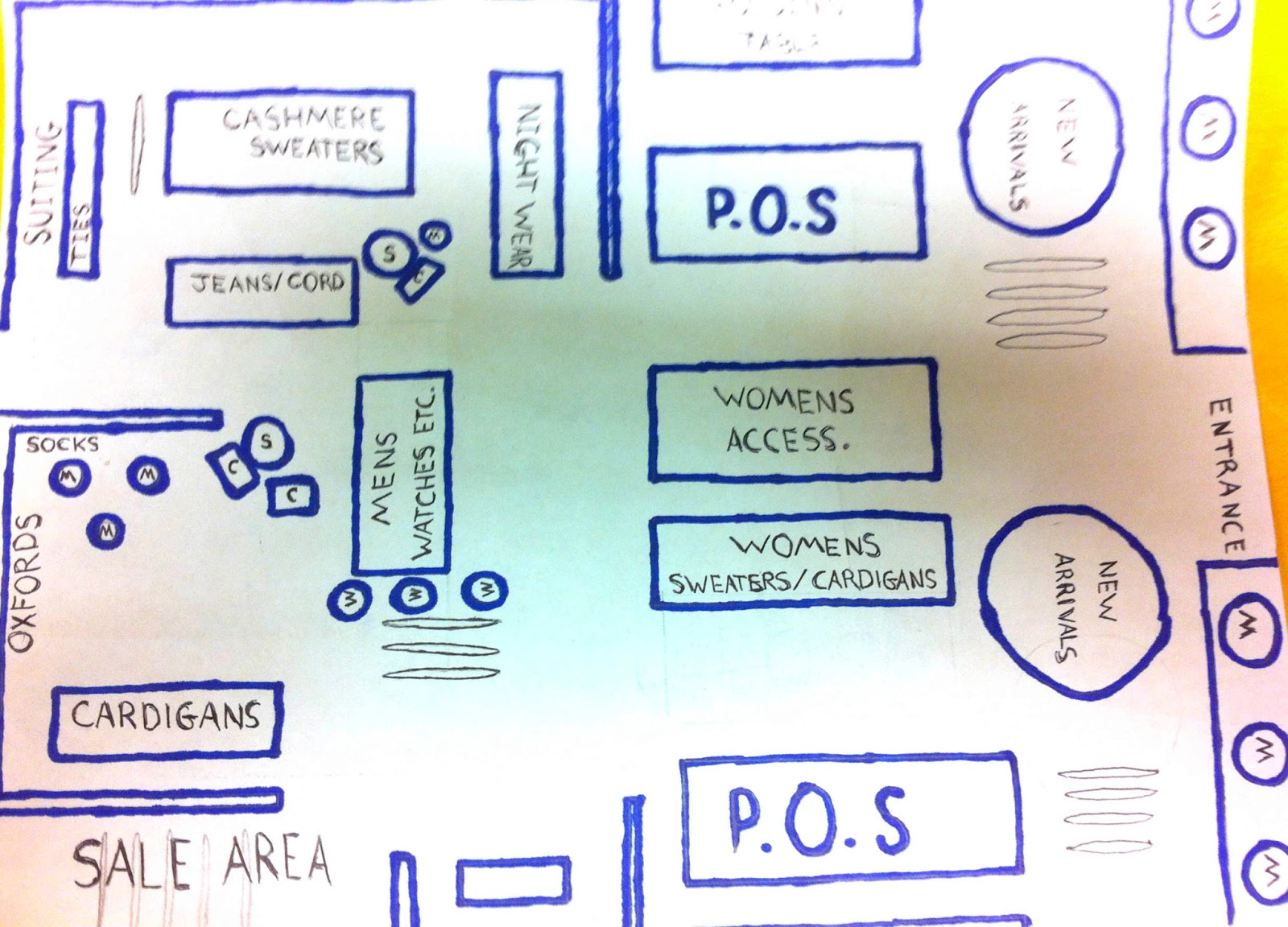 Uncategorized Clothing Store Floor Plan spider technical analysis ...